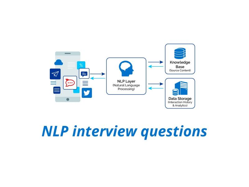 NLP interview questions
